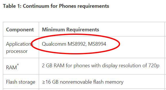 Continuum for Phone
