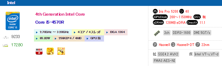 corei54570