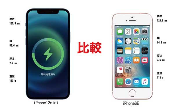 iPhone12 miniとiPhoneSEの比較